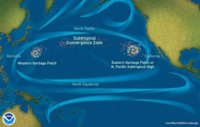 Fixing The Great Pacific Garbage Patch